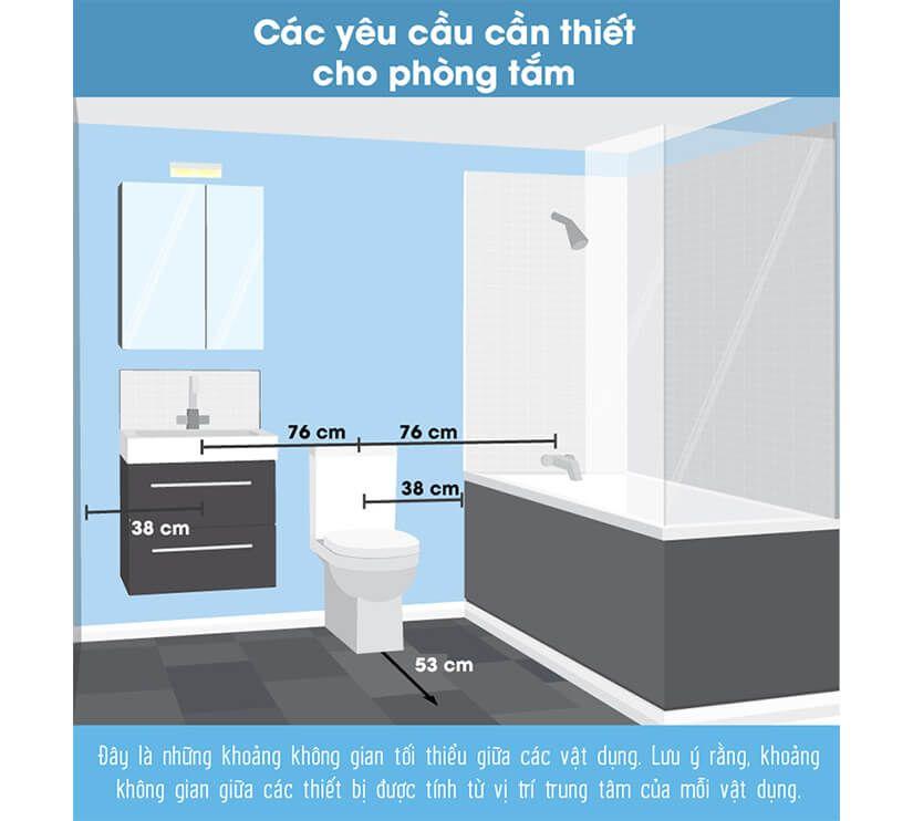 Kinh nghiệm thiết kế nhà vệ sinh từ A-Z chuẩn nhất